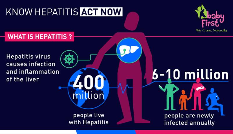 هل يمكن لنا القضاء على فيروسات التهابات الكبد المعدية مع سنة 2030...؟