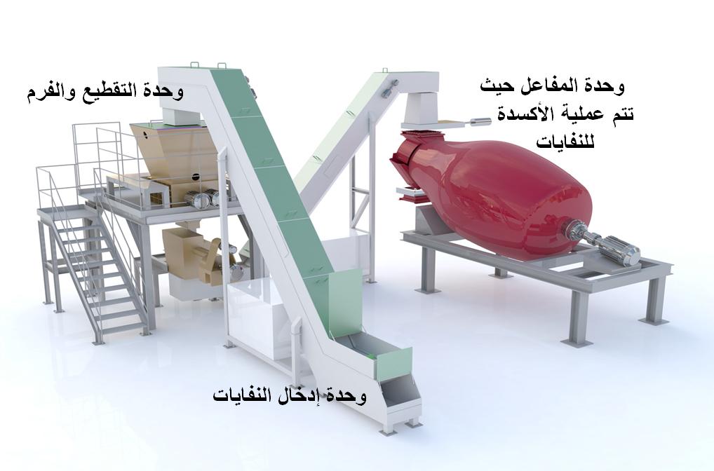 التكنولوجيا القائمة على استعمال هيبوكلوريت الصوديوم لمعالجة النفايات المعدية